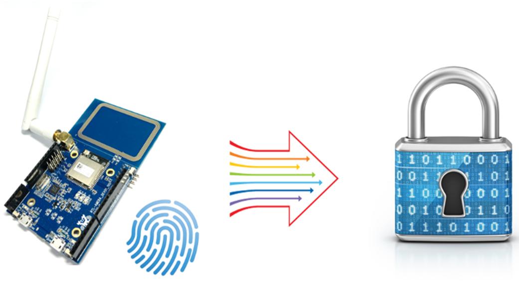 Realtek IoT/Arduino Solution