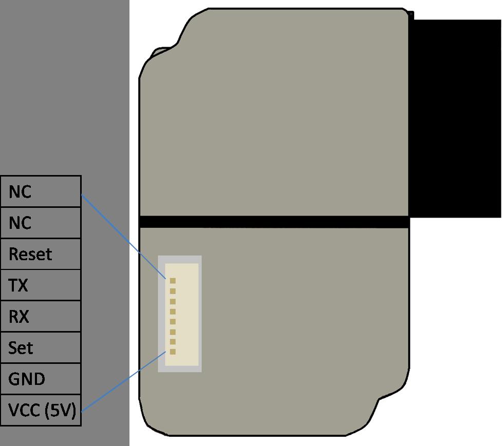 Ameba Arduino: [RTL8195] [RTL8710] Detect PM2 5