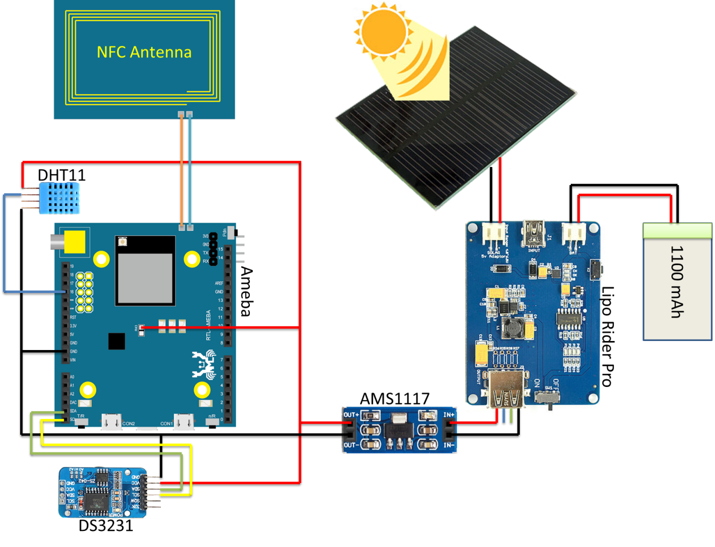 Ameba Arduino Rtl8195 Solar Panel Upload Temperature And Lithium Ion Battery Charger Powered By Circuit Note That When You Choose To Supply Power Only Module The 33v On Board Would Be Unavailable For Modules Require