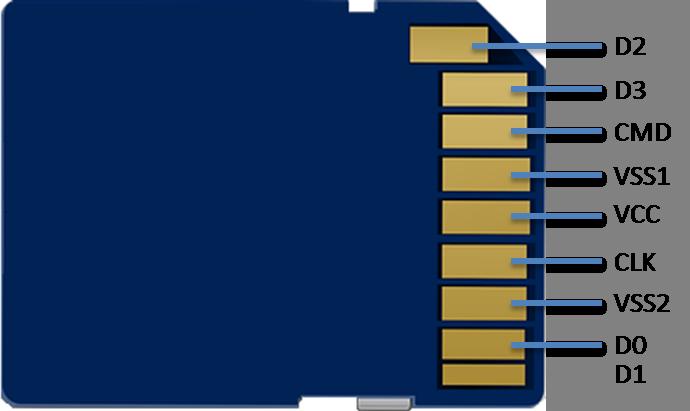 Ameba Arduino: [RTL8195] SDIO – Edit files in SD card