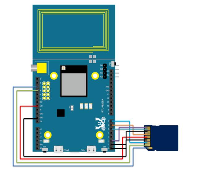 Ameba Arduino: [RTL8195] SDIO – Edit files in SD card – Realtek IoT