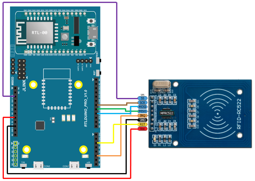 Ameba Arduino   Rtl8195   Rtl8710  Rfid  U2013 Using Rfid Rc522 Module As Rfid Reader  U2013 Realtek Iot