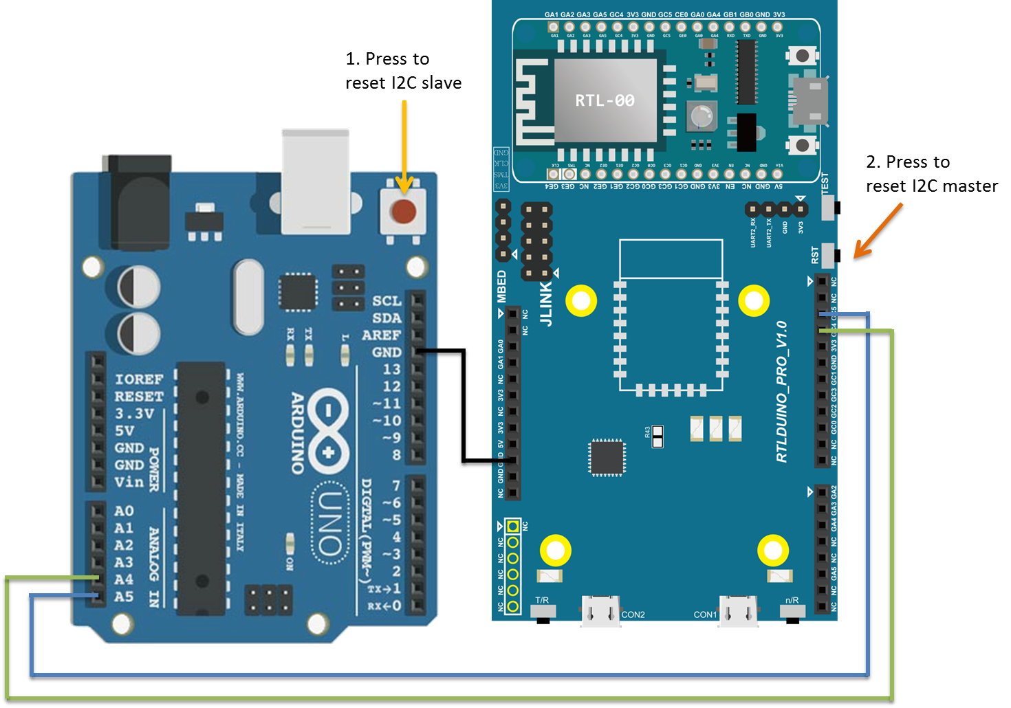 Ameba Arduino Rtl8710 I2c Communicate With Uno Via Wiring Messages Open The Ide Of And Serial Monitor Tools In You Can See Printed