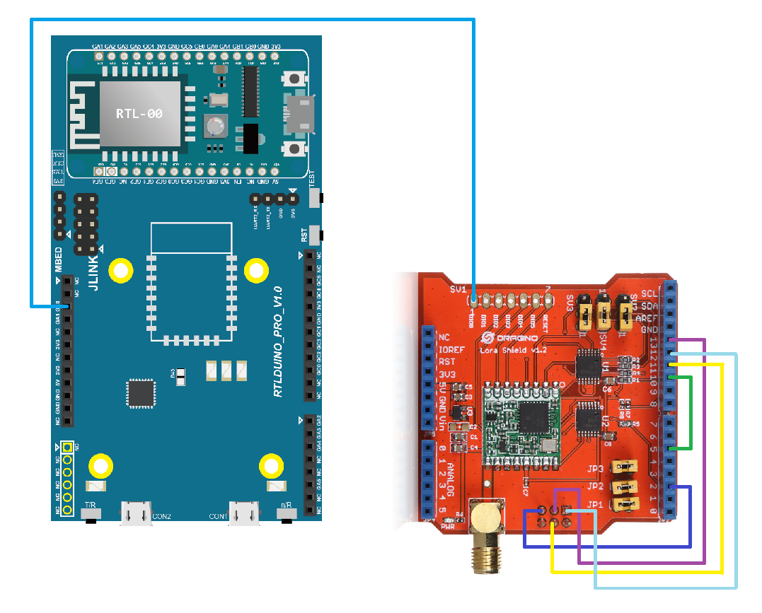 Ameba Arduino: [RTL8195] [RTL8710] Use Dragino Lora Shield – Realtek