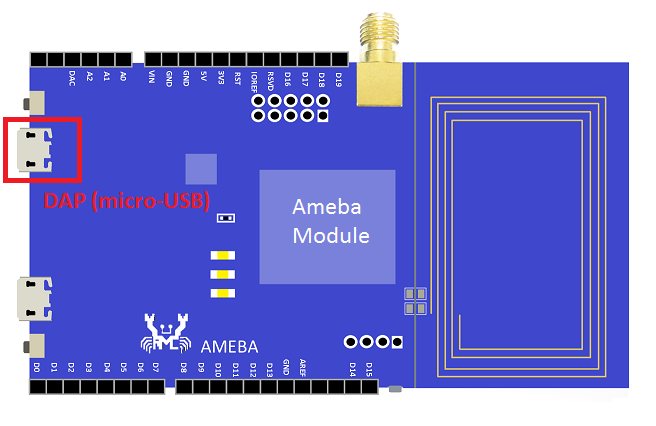Ameba : Getting Started With Google Cloud IoT – Realtek IoT/Arduino